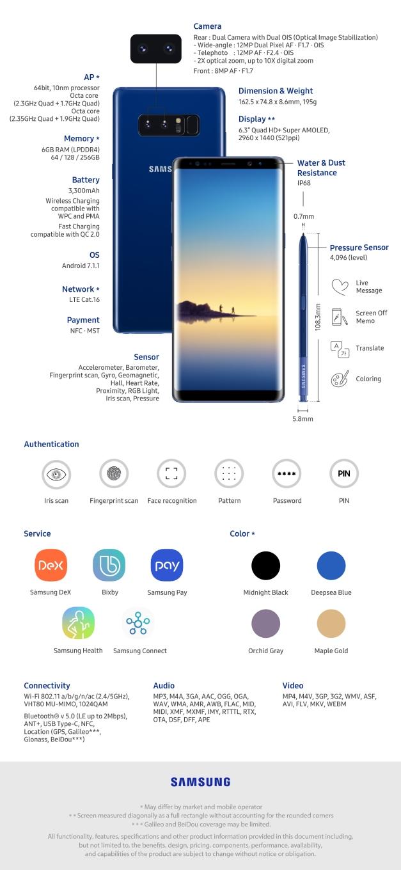 Galaxy-Note8-Spec-EN